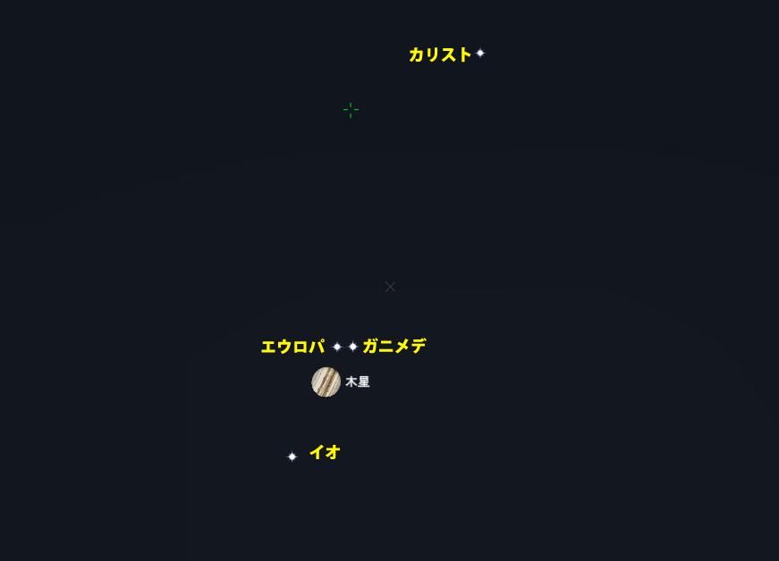 2013083001